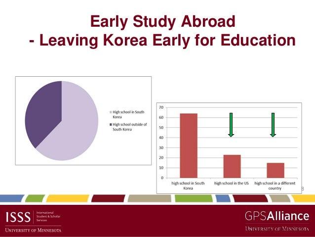 Study abroad korea essay