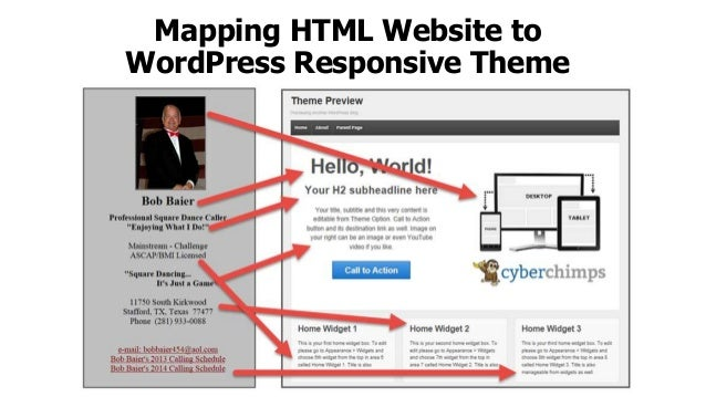 how to add wordpress to html website