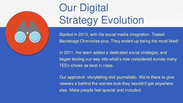 Intuit Confidential and Proprietary3 Our Digital Strategy Evolution Started in 2010, with lite social media integration. T...