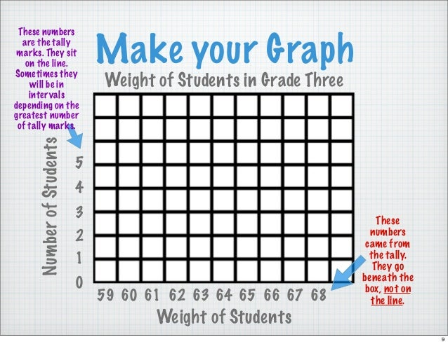 how to create live graph