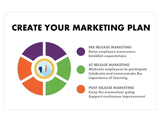 how to create a marketing plan How to create a personal marketing plan: 1 how to create a personal marketing plan: the 5 powerful steps to bringing your brand to life wwwjob-huntorg.