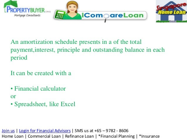 how to create amortization schedule
