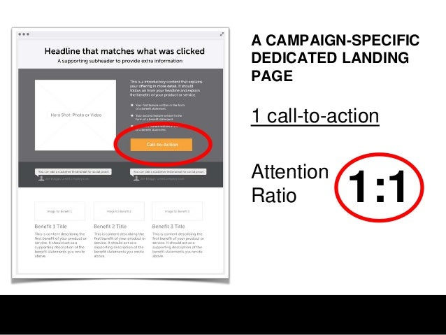 AS ATTENTION RATIO GOES DOWN,  CONVERSION RATES GO UP