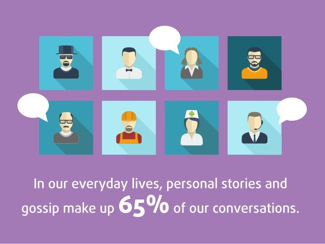 In our everyday lives,  personal stories and  gossip make up 65°/0 of our conversations.