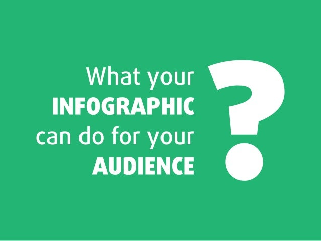 What your  INFOGRAPHIC can do for your AUDIENCE