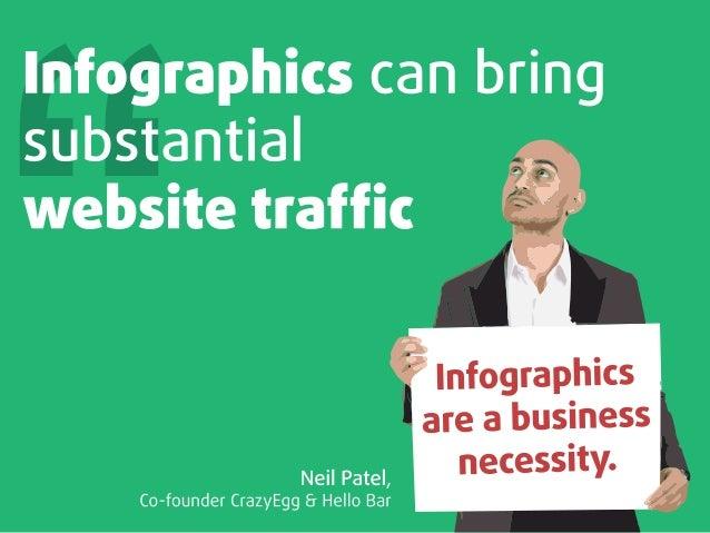 Infographics can bring substantial website traffic           Neil I,  Co—founder CrazyEgg Er He 0 ar