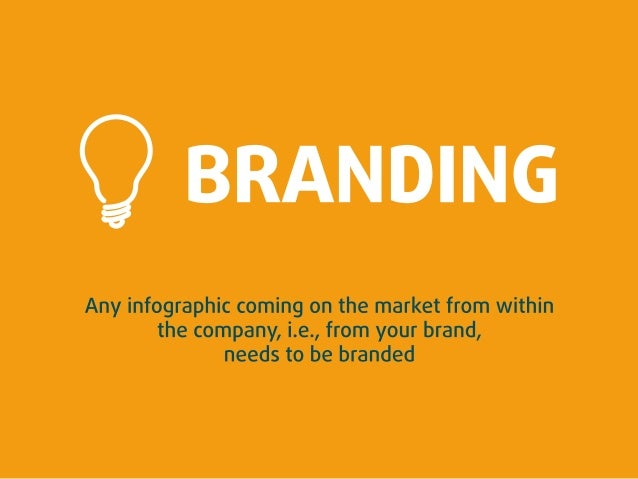 Q BRANDING  Any infographic coming on the market from within the company,  i. e.,  from your brand,  needs to be branded