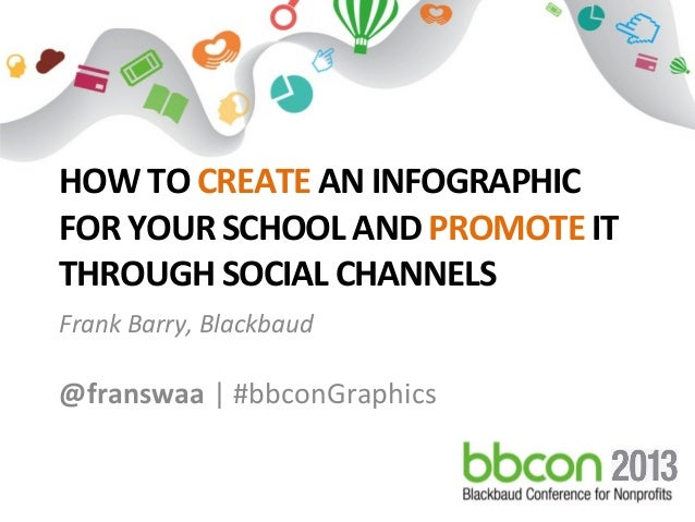10/3/13   Frank  Barry    |    @franswaa   1   HOW  TO  CREATE  AN  INFOGRAPHIC   FOR  YOUR  ...