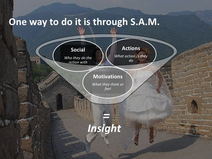 One way to do it is through S.A.M.                 Social                          Actions             Who they do the    ...