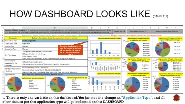 creating dashboards in excel