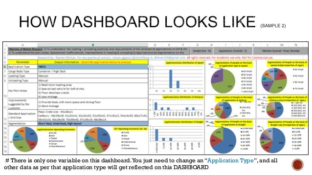 creating a dashboard in excel