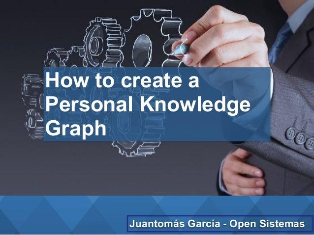 How to create a Personal Knowledge Graph Juantomás García - Open Sistemas