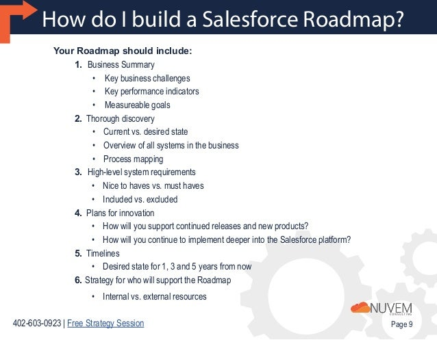 how-to-create-a-salesforce-roadmap-9-638 Salesforce Mapping on twitter mapping, training mapping, informatica mapping,