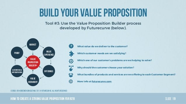 HowTo Create AStrong Value PropositionForB2B Slide Build Your Value Proposition Tool #3: Use the Value Proposition Builder...