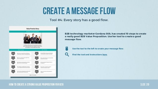 HowTo Create AStrong Value PropositionForB2B Slide Create A Message Flow Tool #4: Every story has a good flow. 20 B2B tech...