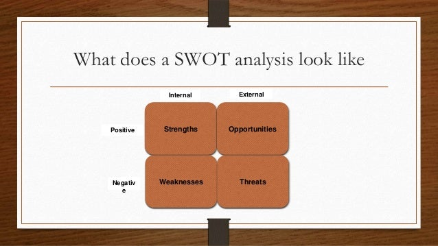 what external and internal forces might create the need for the company to change Strategic analysis tools  definition of the external and internal environment to be analysed  these impact on the consumer's need and the potential market.