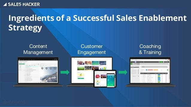 Sales Enablement in the Real World: PerkinElmer ○ PerkinElmer At-a-Glance ○ Sales Enablement/Training Goal ■ Increase sale...