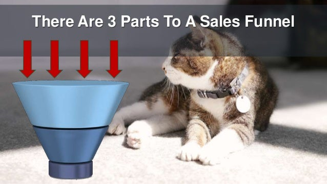 There Are 3 Parts To A Sales Funnel