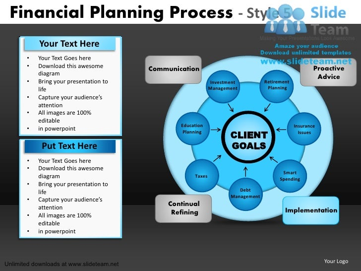 Financial Planning Process - Style 5            Your Text Here       •   Your Text Goes here       •   Download this aweso...