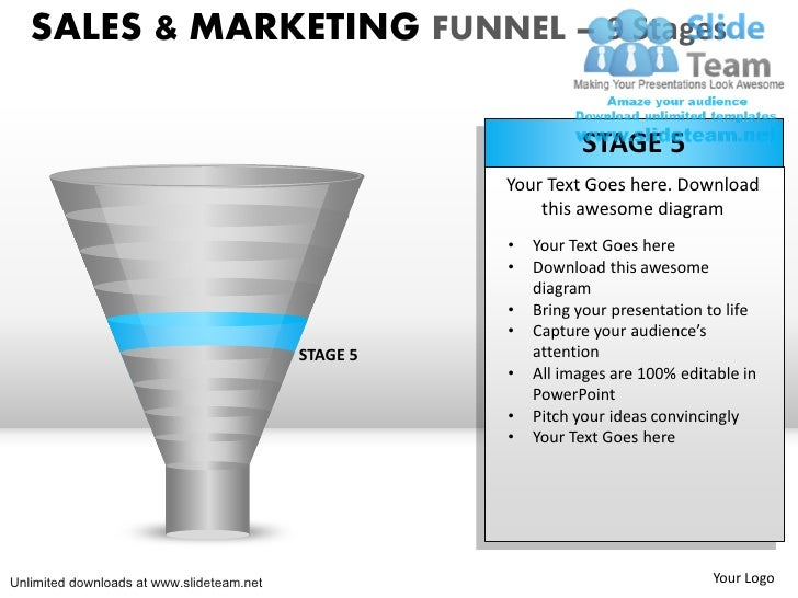 SALES & MARKETING FUNNEL – 9 Stages                                                               STAGE 5                 ...