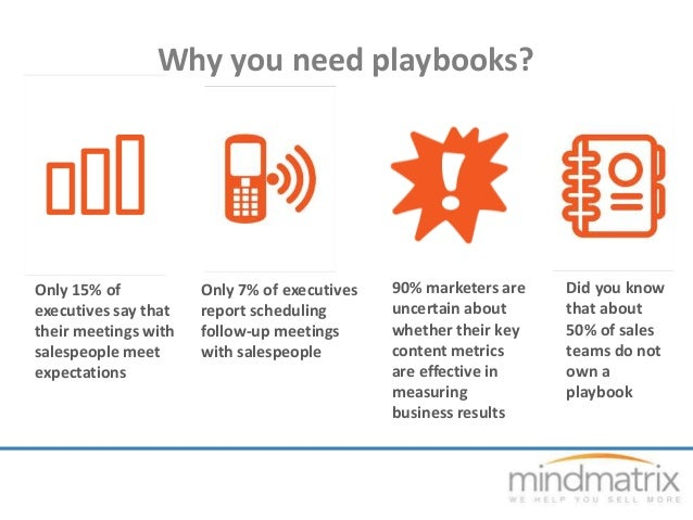 How to create playbooks that really work 6 why you need playbooks cheaphphosting Image collections