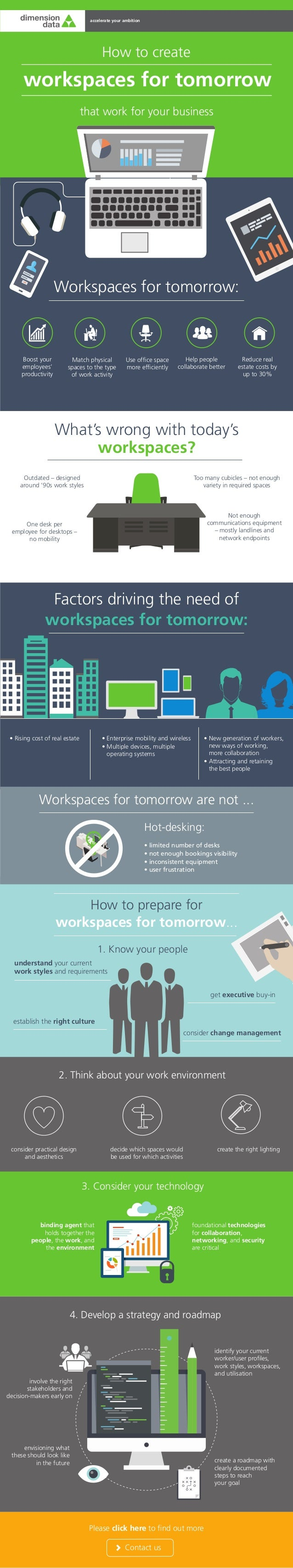 workspaces for tomorrow  that work for your business  Workspaces for tomorrow:  Getting to know  accelerate your ambition ...
