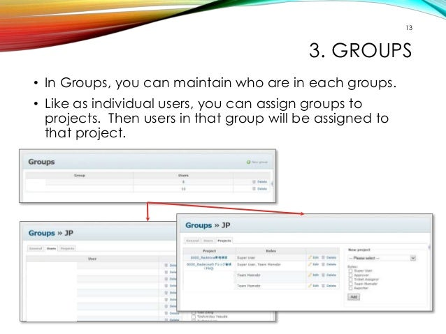 13  3. GROUPS  • In Groups, you can maintain who are in each groups.  • Like as individual users, you can assign groups to...