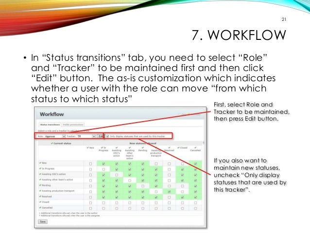 """21  7. WORKFLOW  • In """"Status transitions"""" tab, you need to select """"Role""""  and """"Tracker"""" to be maintained first and then c..."""