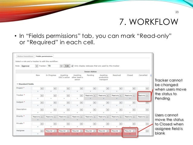 """23  7. WORKFLOW  • In """"Fields permissions"""" tab, you can mark """"Read-only""""  or """"Required"""" in each cell.  Tracker cannot  be ..."""