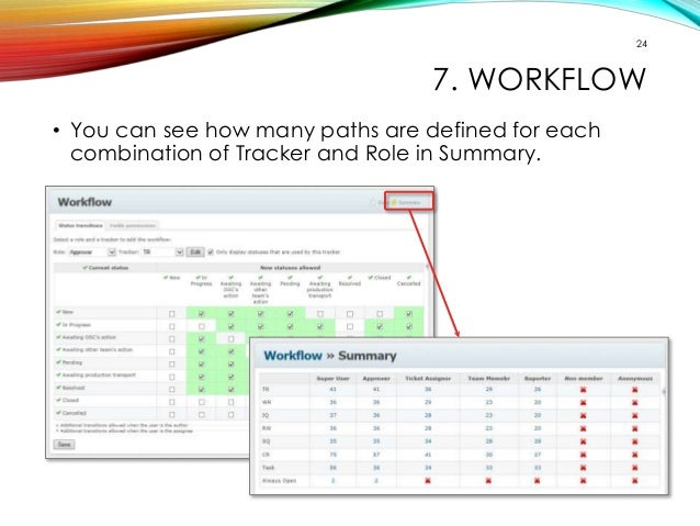 24  7. WORKFLOW  • You can see how many paths are defined for each  combination of Tracker and Role in Summary.