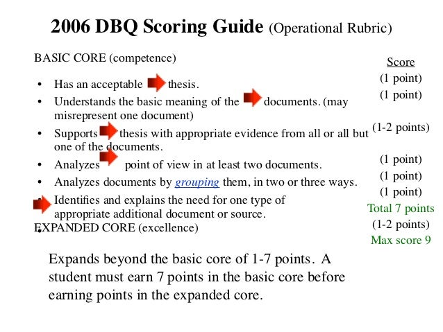 2003 apush dbq form a sample essay for Dbq essay outline template
