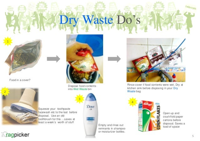 Kitchen Waste Food Waste