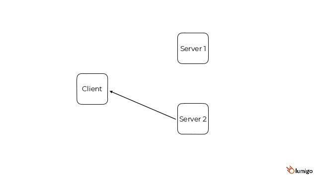 How to debug slow lambda response times