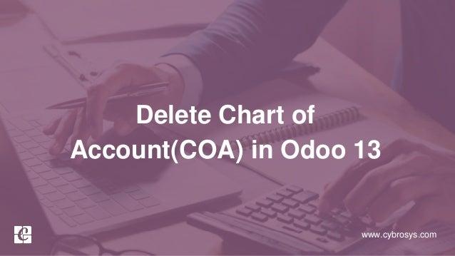 www.cybrosys.com Delete Chart of Account(COA) in Odoo 13