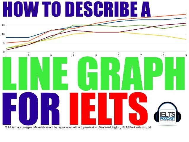 ielts writing task 1 sample answer