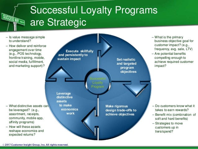 How to design a loyalty program 4 colourmoves