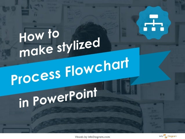 create a process flow chart in powerpoint how to create process flowchart from scratch in powerpoint  flowchart from scratch in powerpoint