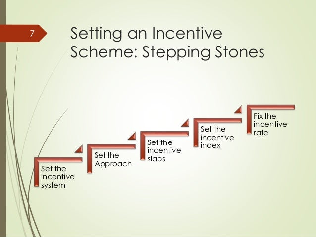 incentive system Incentive system design accounts for the employee's private information or controllable risk in two ways one is to encourage employees to respond.