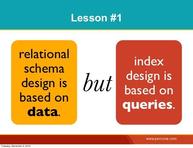 Lesson #1              relational                                         index               schema              design i...