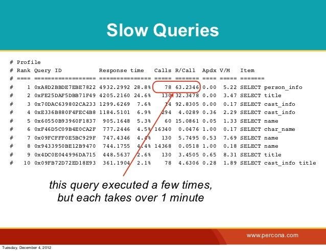 Slow Queries   # Profile   # Rank Query ID              Response time     Calls   R/Call    Apdx V/M     Item   # ==== ===...