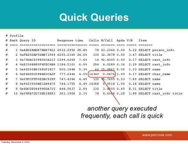 Quick Queries   # Profile   # Rank Query ID             Response time     Calls   R/Call    Apdx V/M     Item   # ==== ===...