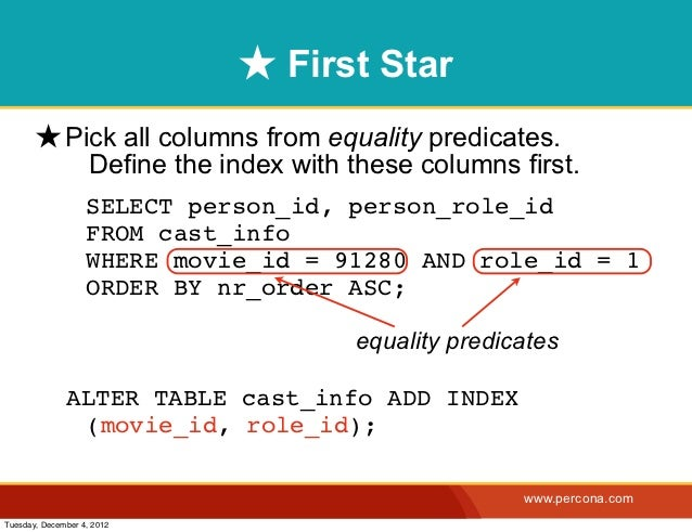 ★ First Star       ★ Pick all columns from equality predicates.                    Define the index with these columns fir...
