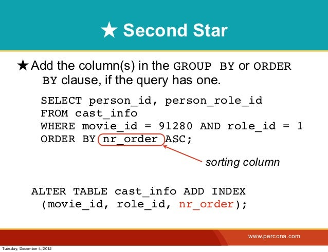 ★ Second Star       ★ Add the column(s) in the GROUP BY or ORDER                    BY clause, if the query has one.      ...