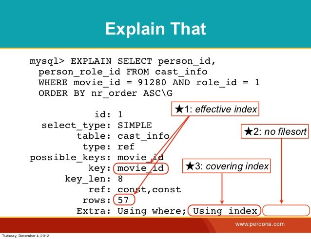 Explain That              mysql> EXPLAIN SELECT person_id,               person_role_id FROM cast_info               WHERE...