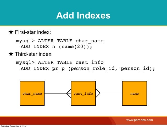 Add Indexes       ★ First-star index:              mysql> ALTER TABLE char_name               ADD INDEX n (name(20));     ...