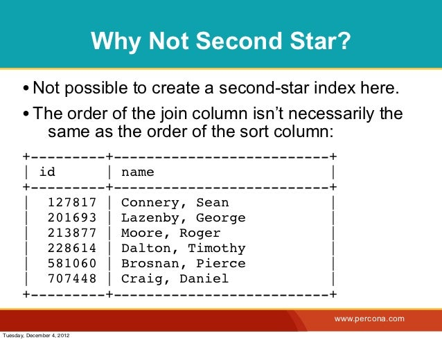 Why Not Second Star?       • Not possible to create a second-star index here.       • The order of the join column isn't n...