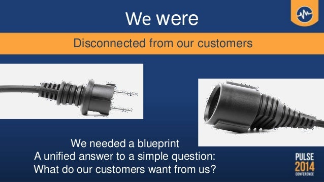 We were Disconnected from our customers We needed a blueprint A unified answer to a simple question: What do our customers...