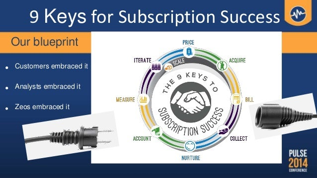 Our blueprint • Customers embraced it • Analysts embraced it • Zeos embraced it 9 Keys for Subscription Success