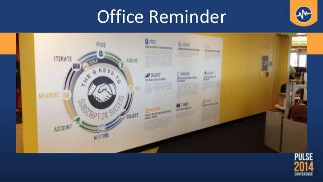 Office Reminder