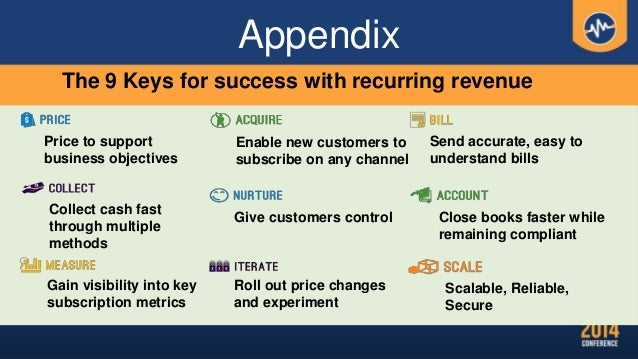 The 9 Keys for success with recurring revenue Price to support business objectives Enable new customers to subscribe on an...